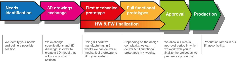 kfi-industrial-custom-design-thermal-printer